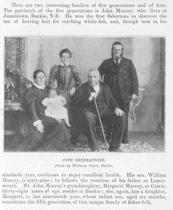 5 Generations The Sketch 1898
